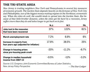 Tri-State_Economic_Growth_Highlight.jpg