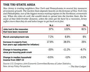 Tri-State_Economic_Growth_Highlight.jpg