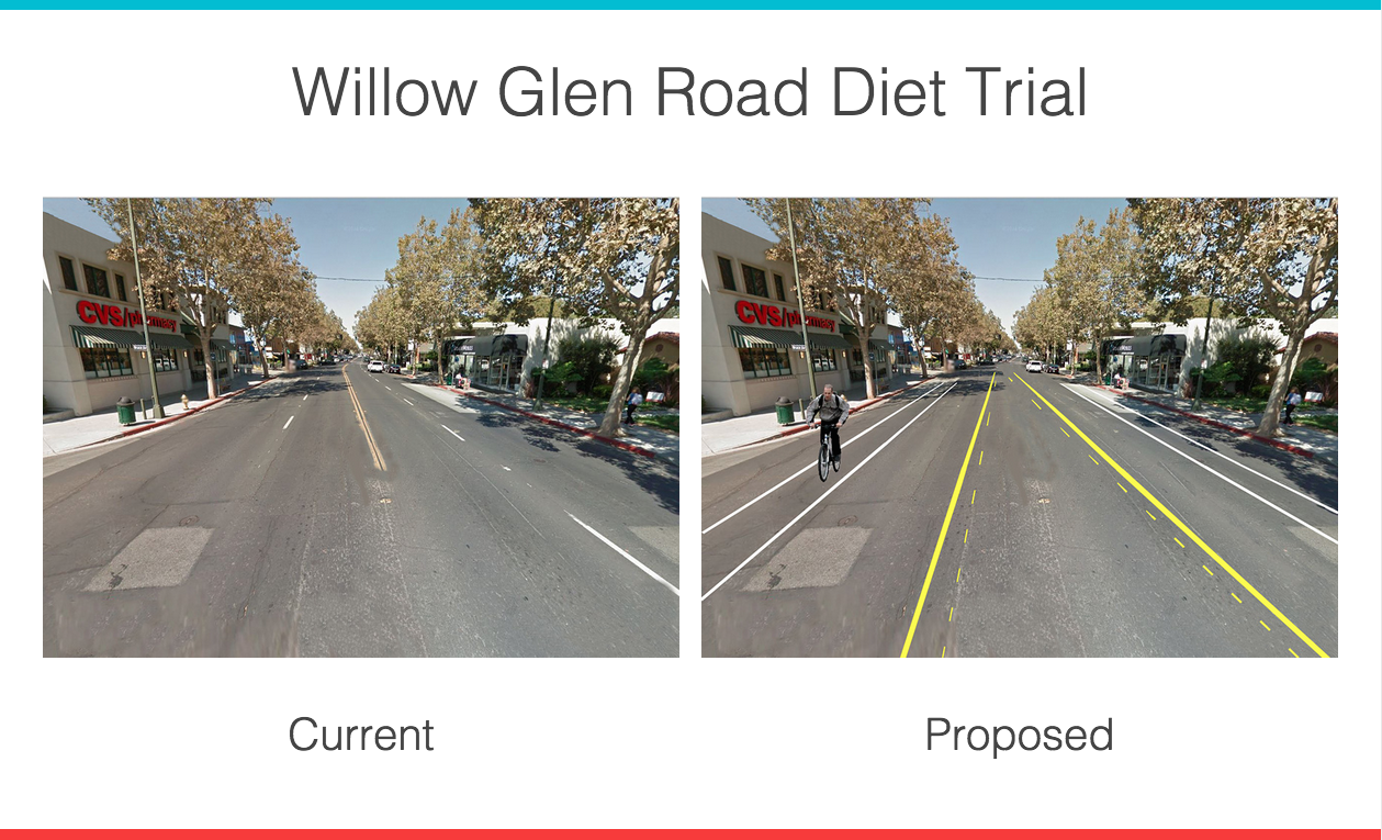 WG Road Diet Website
