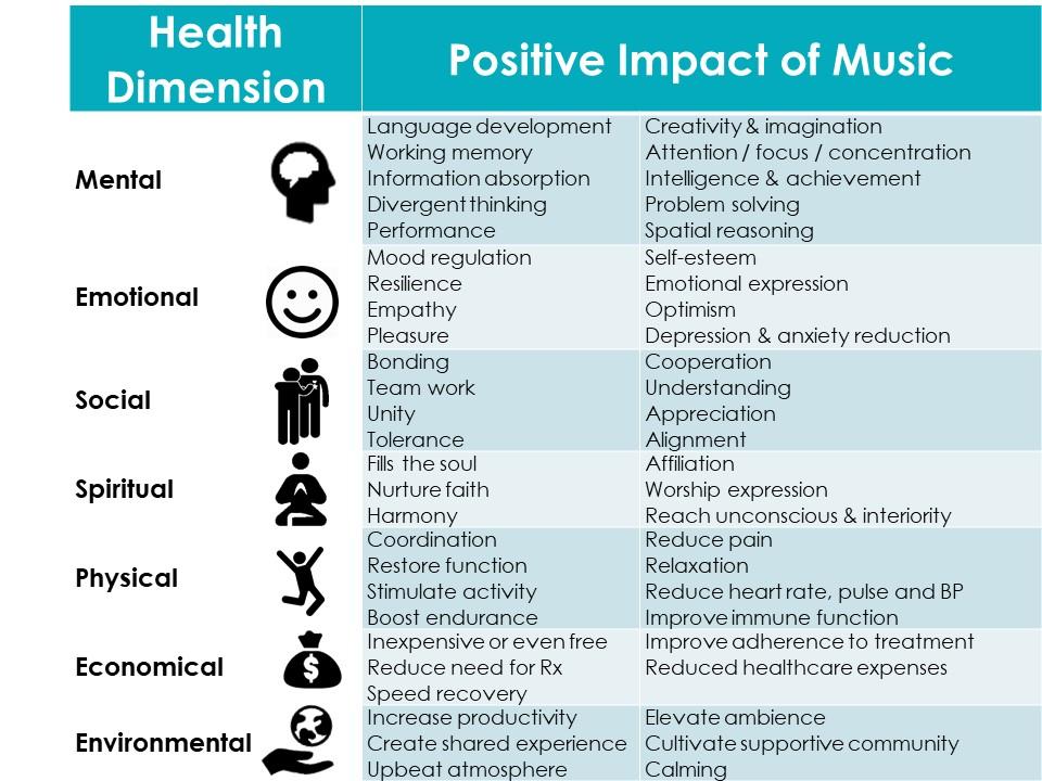 music_and_health.jpg