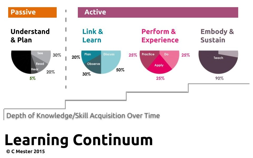 LearningContinuum-1.jpg