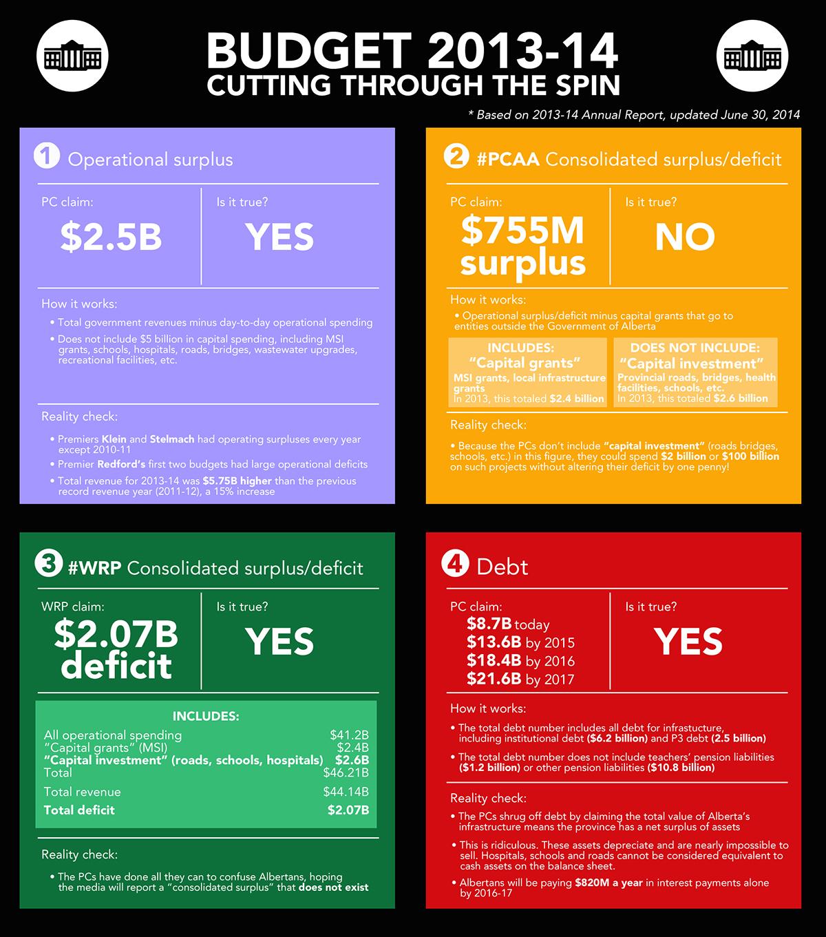 FB_-_Budget_2013_Final_Numbers(1).jpg