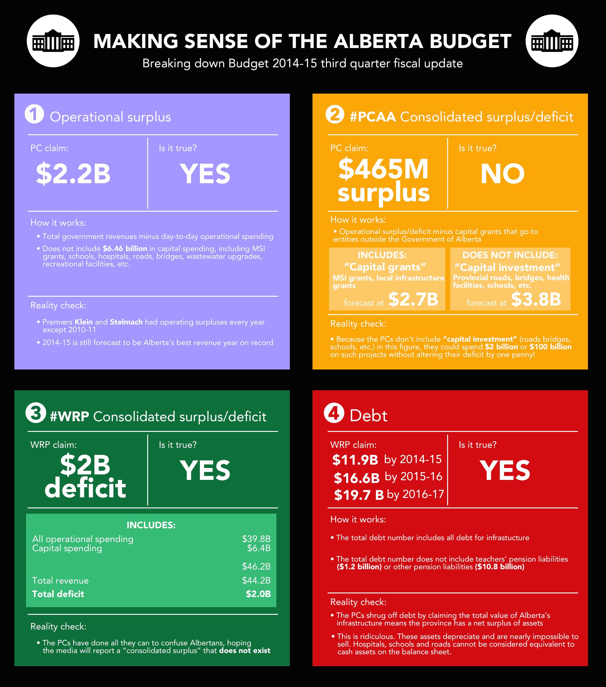 Budget_2014_graphic.jpg