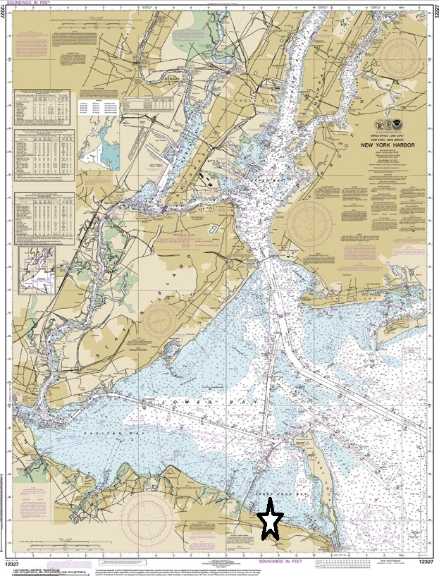 Atlantic Highlands chart