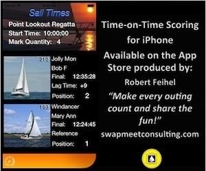 time on time scoring