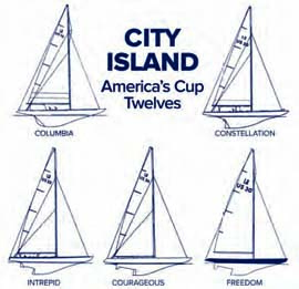 America's Cup Exhibit at City Island Nautical Museum