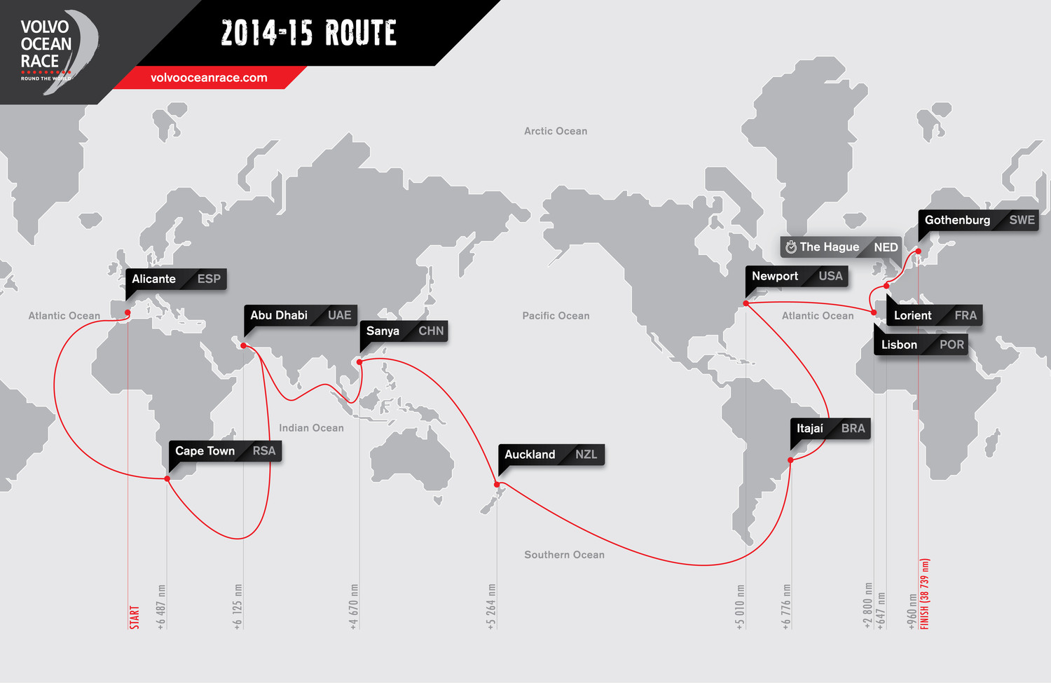 volvo ocean race 2014 route