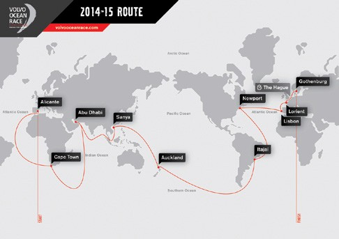Volvo Ocean Race 2014-2015 Route