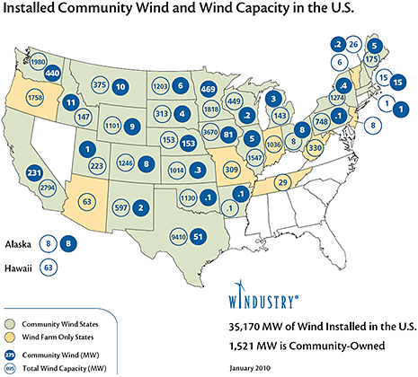 Installed Community Wind and Wind Capacity in the U.S.