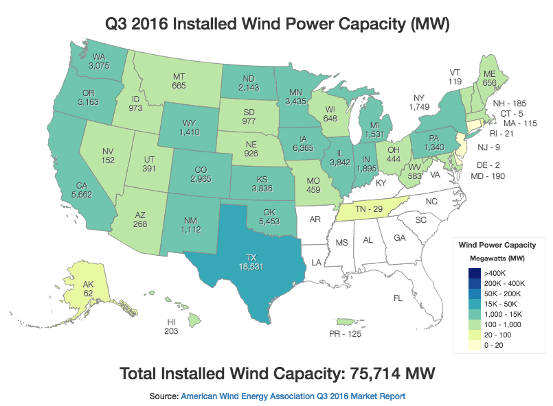 AWEA_Q3_2016_Installed_Wind_Capacity_(MW).png