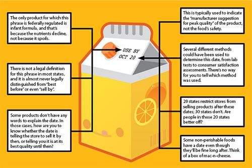 Food-Dating-IB_infographic.jpg