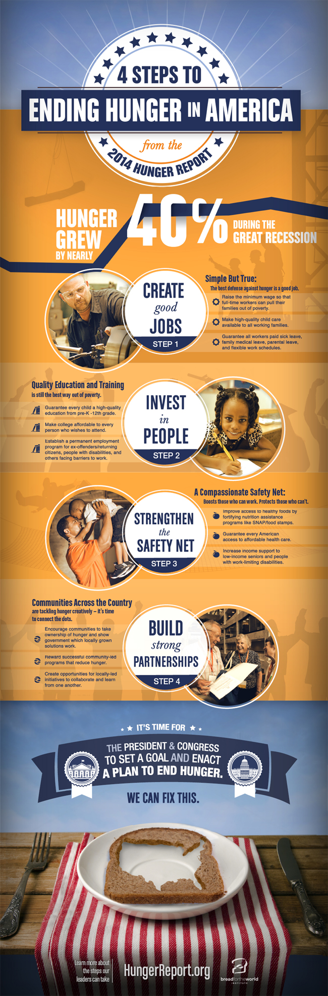 Bread_Report_Infographic.jpg