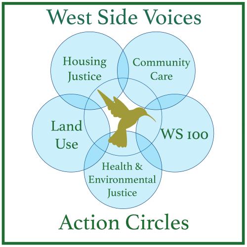 Action Circles
