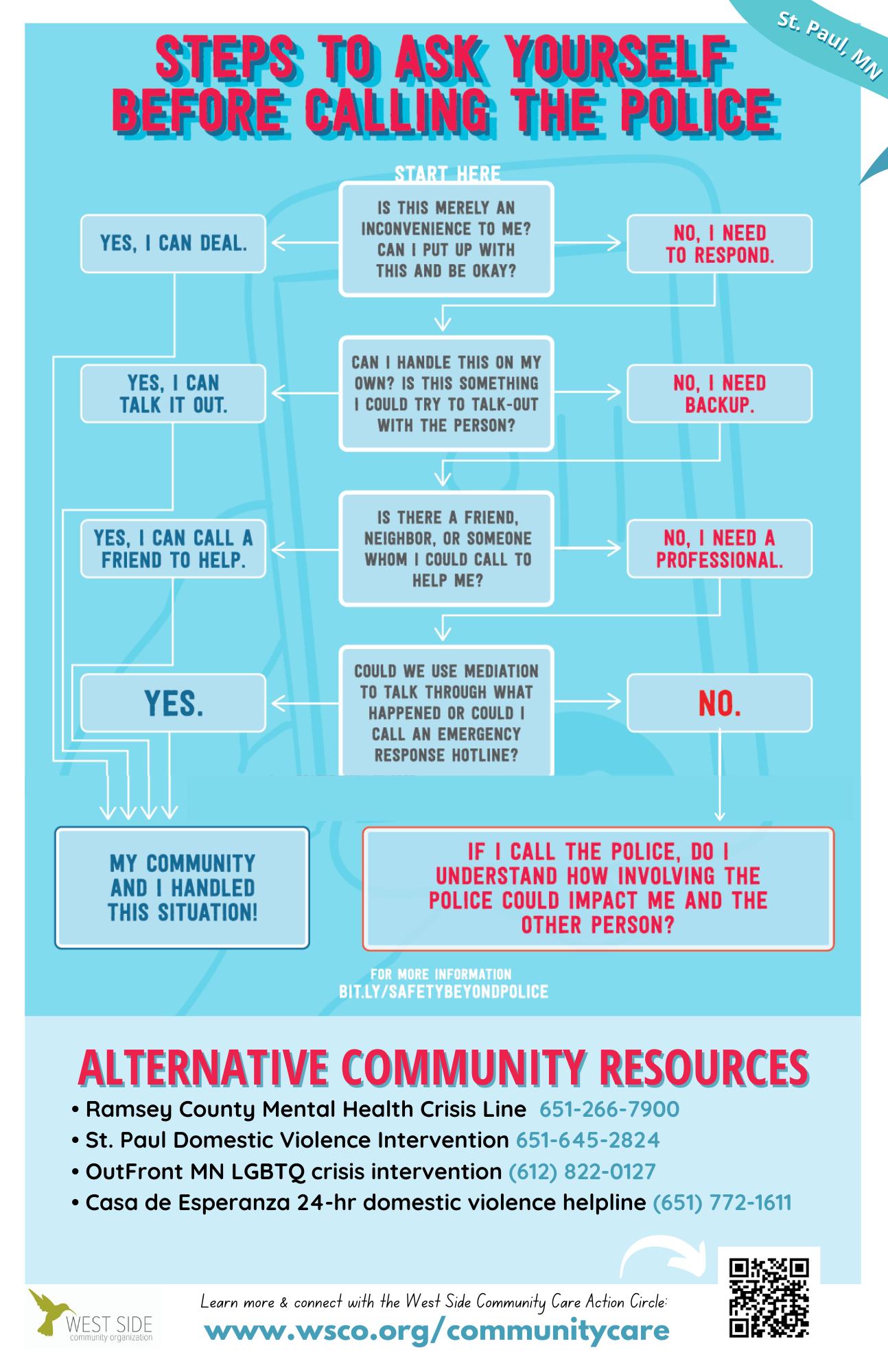 alternatives poster