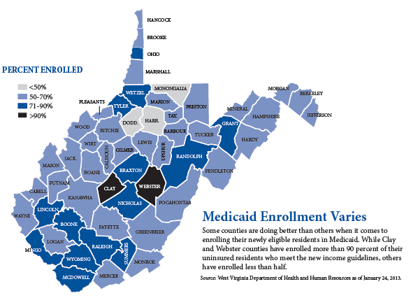 medicaid-enrollment-2014