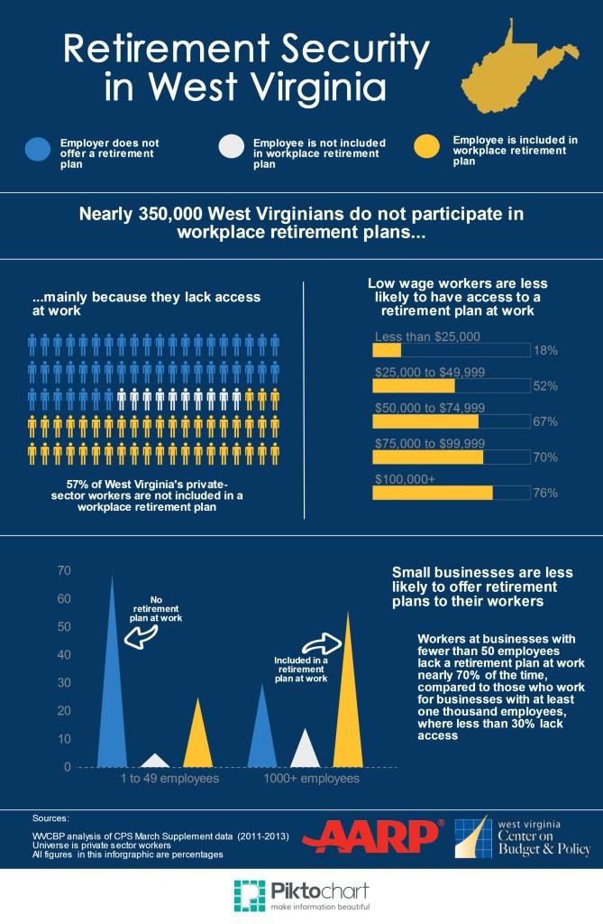 VERA infographic