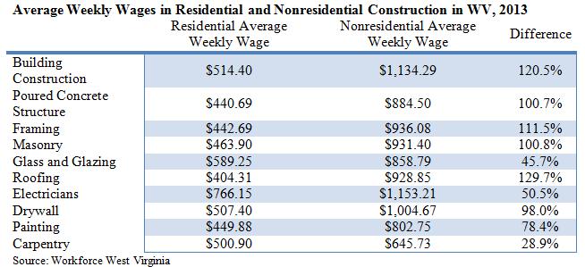 Wage sheet barearsbackyard wage sheet altavistaventures Gallery