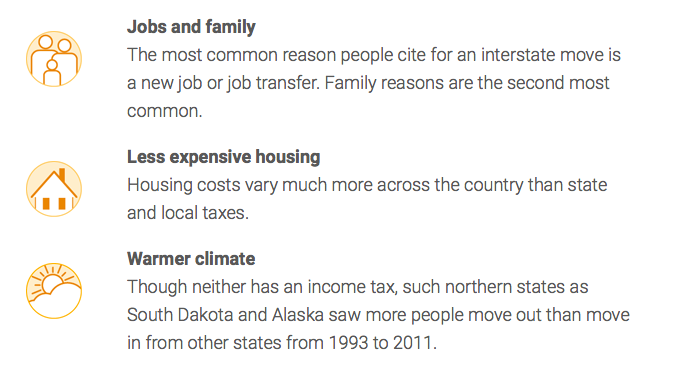 tax migration reasons