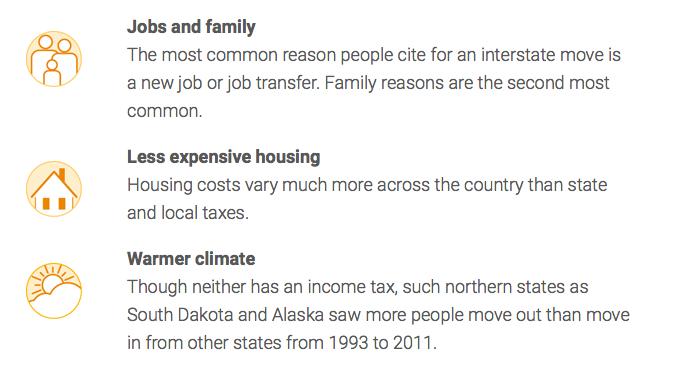 tax migration reasons