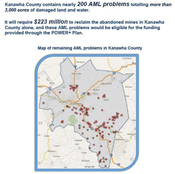 AML sites Kanwha County