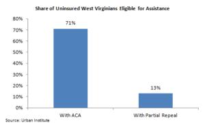 share-of-uninsured