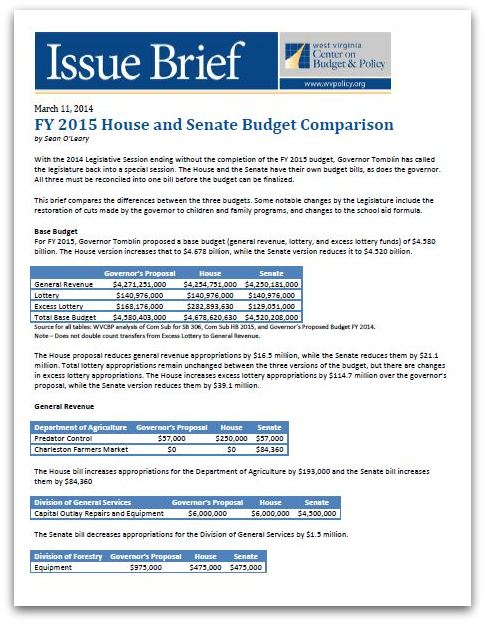 2015 budget comparison