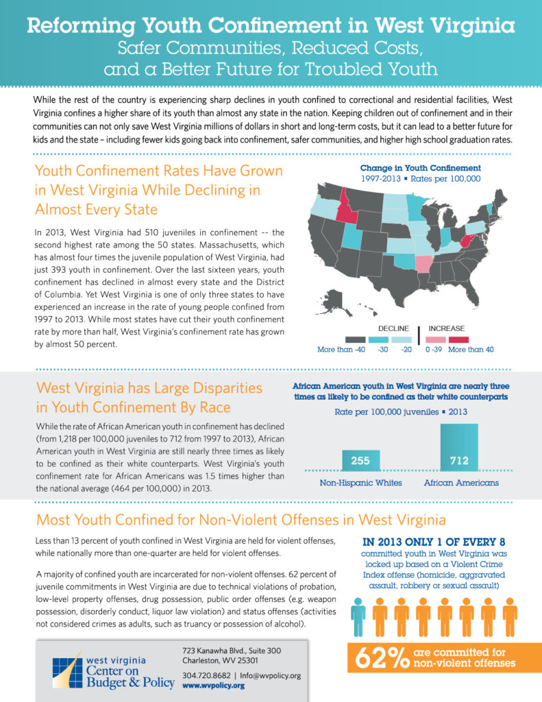 wvcbp_juvenillejusticeinfographic_web_page_1