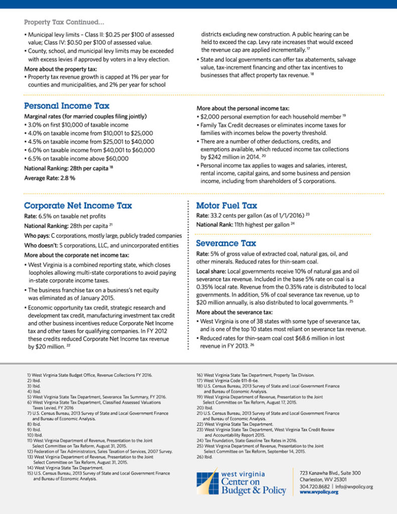 Awesome Resume Cheat Sheet Pinterest Gallery - Entry Level Resume ...