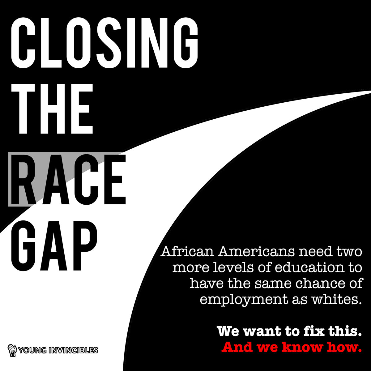 Closing the Race Gap