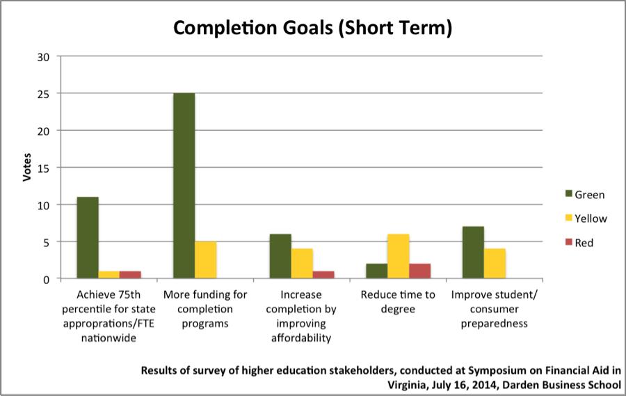 completion_goals.png