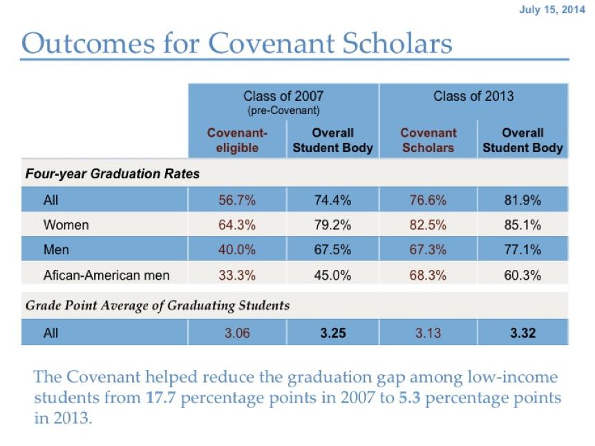 Carolina_Covenant_scholarship.png