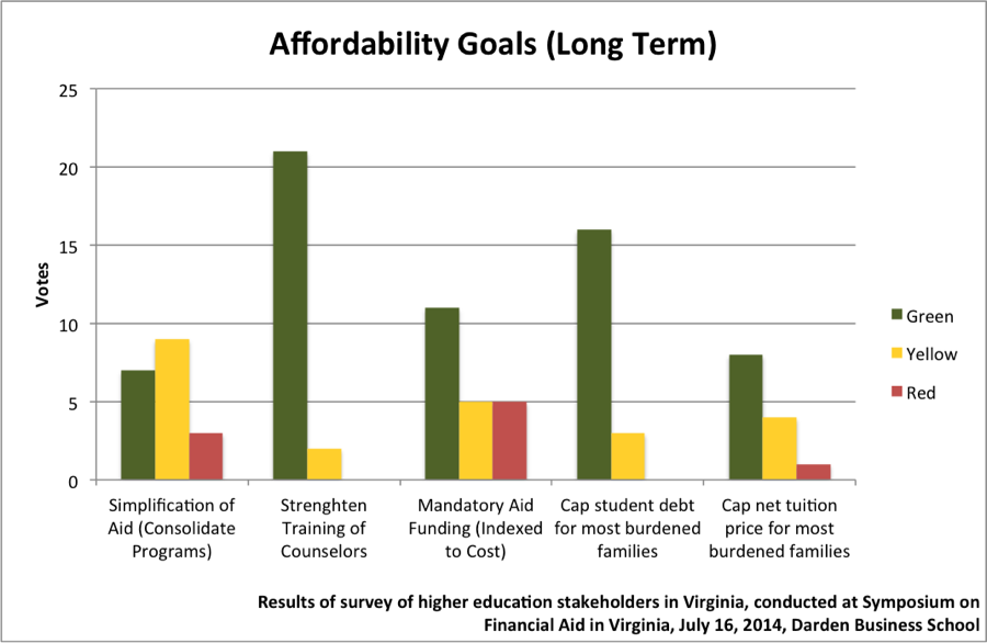 affordability_goals.png