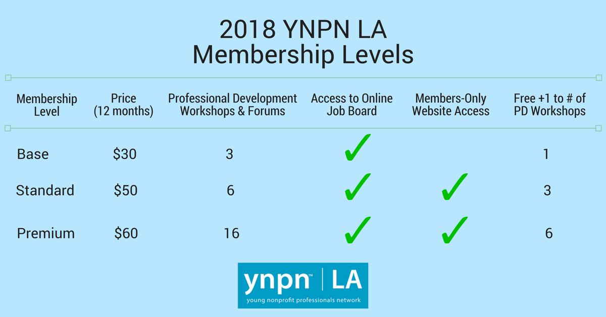 2018_Membership_Levels_(2).png