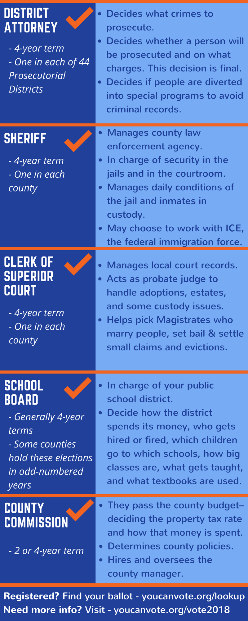 Ballot_Side_TWO_FINAL.png