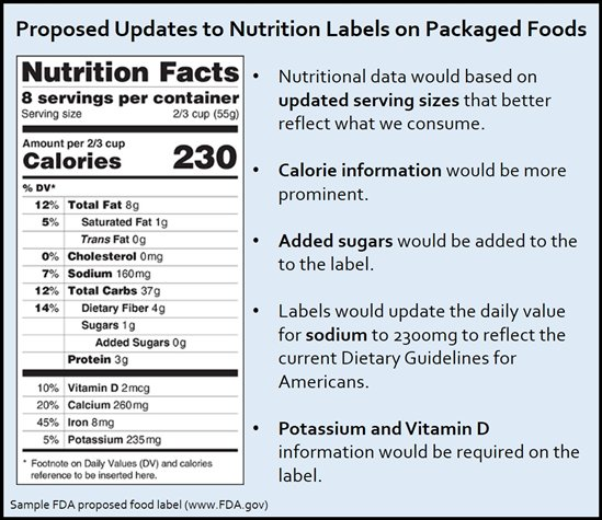 Picture of Nutrition label