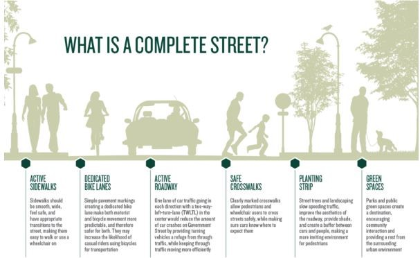 what_is_a_complete_street_infographic.jpg