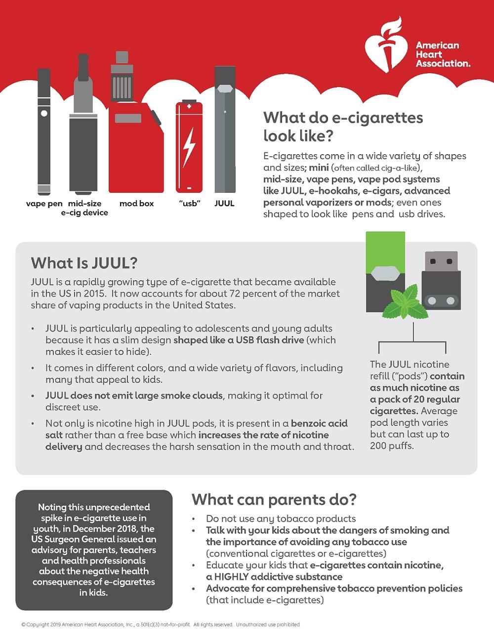 What do e-cigarettes look like?