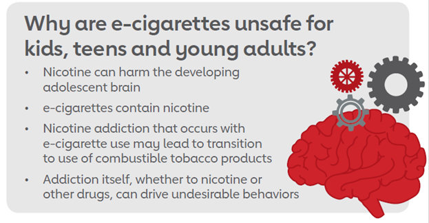 Why are e-cigarettes unsafe for kids, teens and young adults?