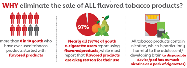 Why eliminate the sale of ALL flavored tobacco products?