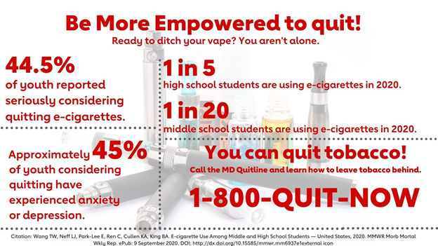 Be more empowered to quit