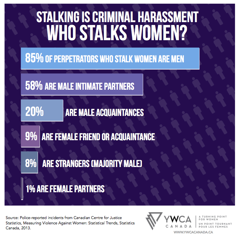 YWCA-Stalking-english-3.jpg