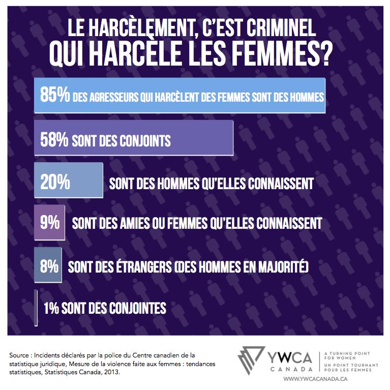 YWCA-Stalking-2014-French-3.jpg