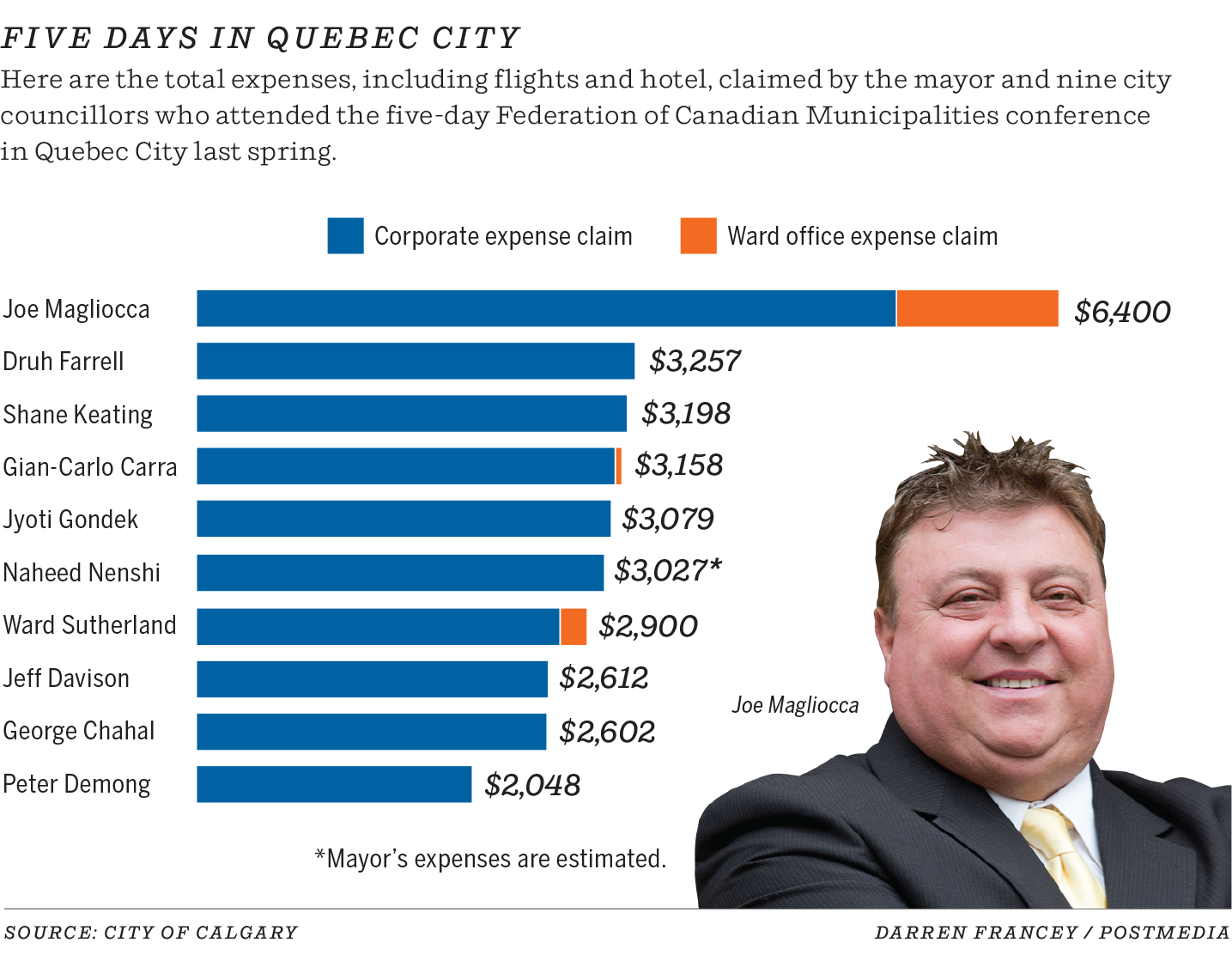 council_expenses-1.png