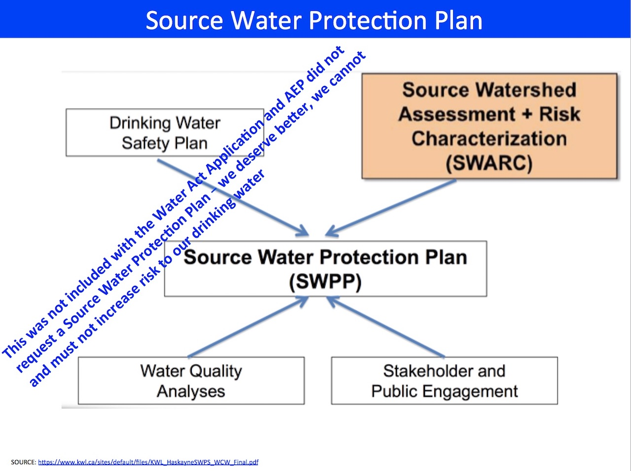 Source_Water_Protection_Plan.jpg
