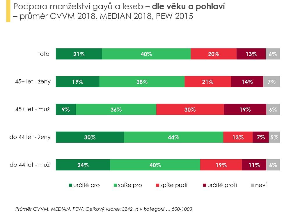 analyza_graf05.jpg